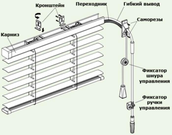 Как сшить накидку на кухонный уголок своими руками